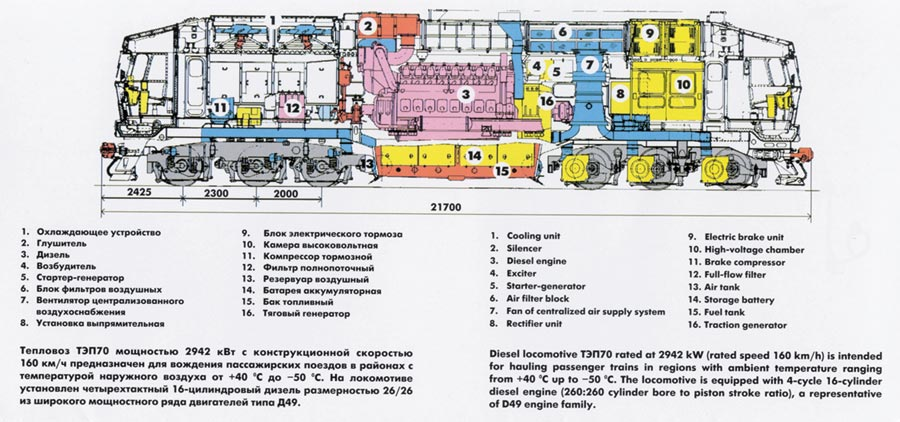 Схема тепловоза ТЭП70 (с сайта