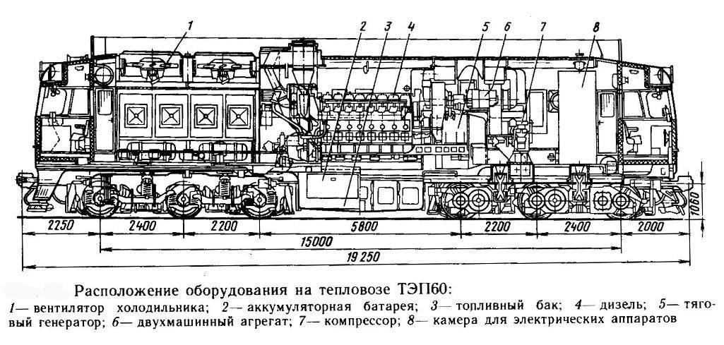 Схема тепловоза ТЭП60