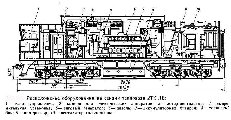 Схема тепловоз 2ТЭ116
