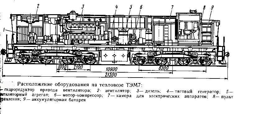 Схема тепловоза ТЭМ7